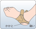 1. Place the supporter around the heel.