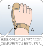 3. Place the sheath over the big toe and pull.